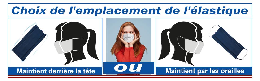 elastique pour masque tissu